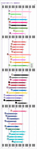 Vocaloidcom range and tempo img 05.jpg