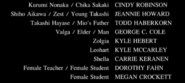 The Testament of Sister New Devil 2017 Credits 2