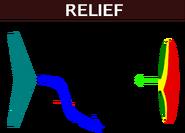 Priorite relief