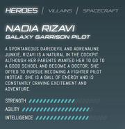 Official stats - Nadia Rizavi