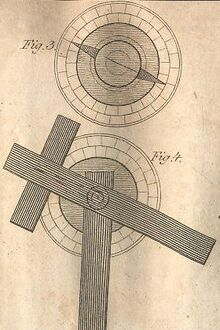 Telegraphen Fig. 3. u. 4.