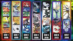 Pokemon Gen 1 to Gen 7