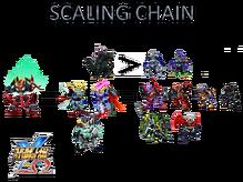 User blog:Apex PredatorX/Super Robot Wars X-Ω