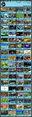 PSP Reccomended Games