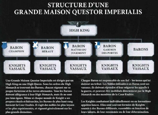 800px-StructureMaisonImperialis.jpg