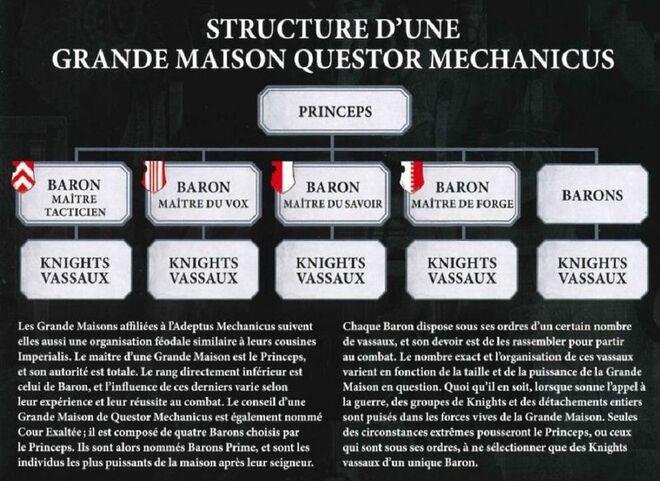 800px-StructureMaisonMechanicus.jpg