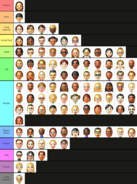 Alumi mii tier list