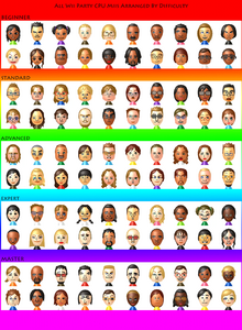 Complete-Wii-CPU-Mii-Chart.png