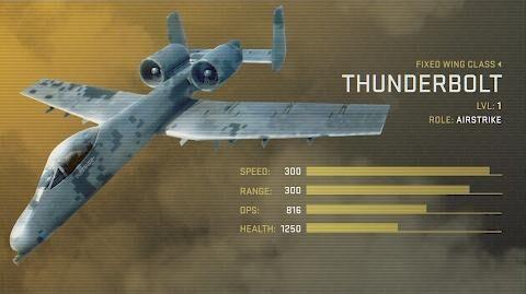 Thunderbolt_Unit_Spotlight
