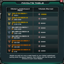 Payout table.png