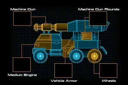 Gatling Truck Schematic