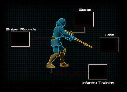 Sniper Schematic