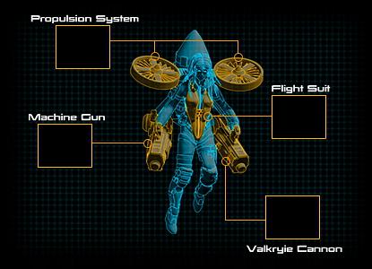 Valkyrie Schematic