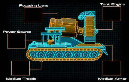 Elite Laser Tank