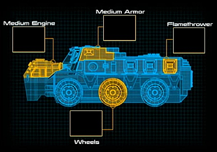 Flame Assault Vehicle Schematic