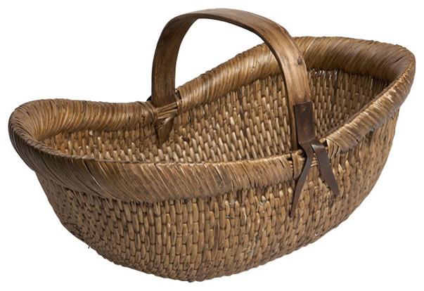 Emily Dickinson's Basket