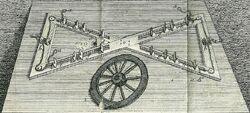 Bavarian Breaking Wheel Machine.jpg
