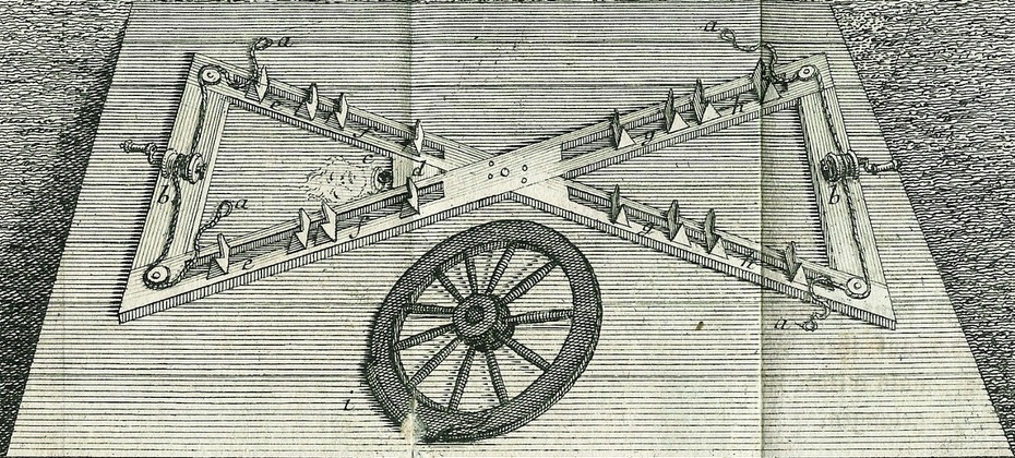 Bavarian Breaking Wheel Machine