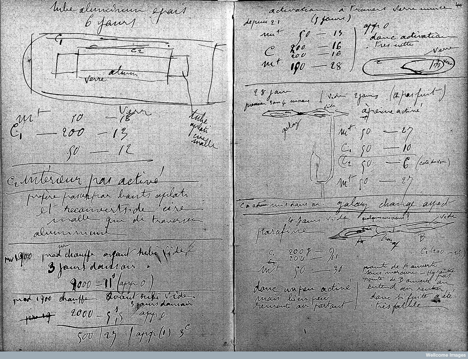 Marie Curie's Research Papers