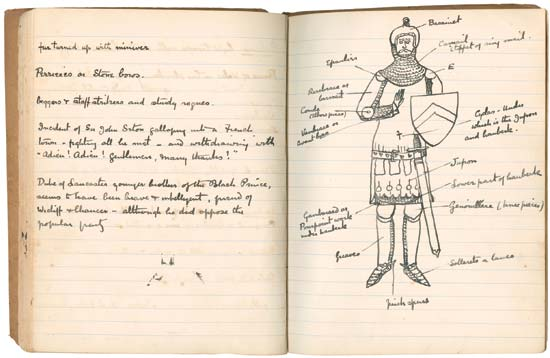 Arthur Conan Doyle's Fairy Notebook