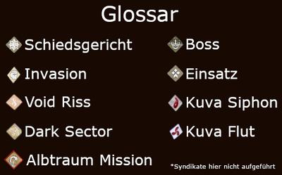 Sternenkarten Glossar.png