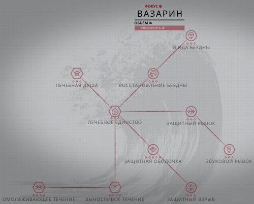 Дерево развития Вазарин.jpg