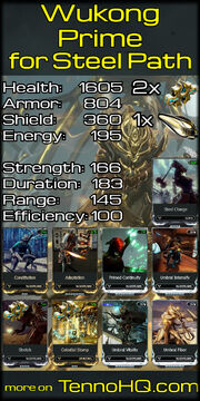 Wukong Prime Steel Path Build Infographic by TennoHQ