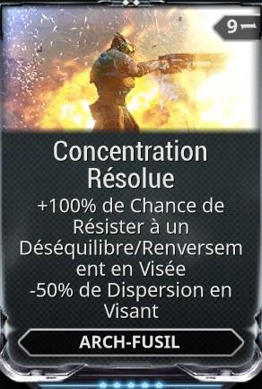 Concentration Résolue