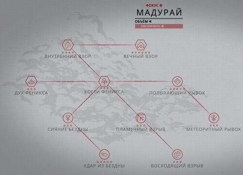 Дерево развития Мадурай.jpg