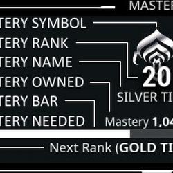Mastery Rank