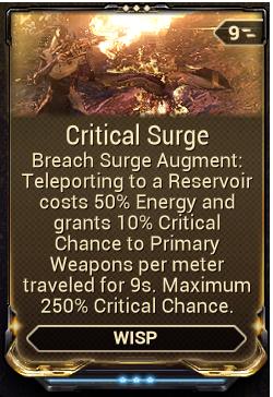 Critical Surge