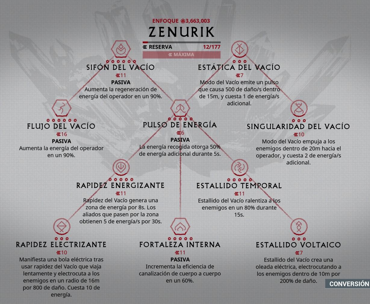 Enfoque/Zenurik