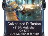 Galvanized Diffusion