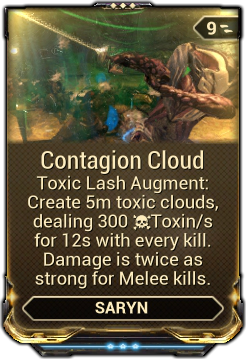 Contagion Cloud