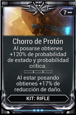 Chorro de Protón