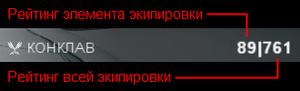 Рейтинг Конклава.png