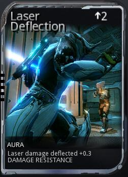 Laser Deflection