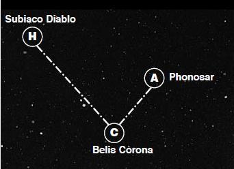 Belis Corona Sector