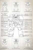 Power Armour Components