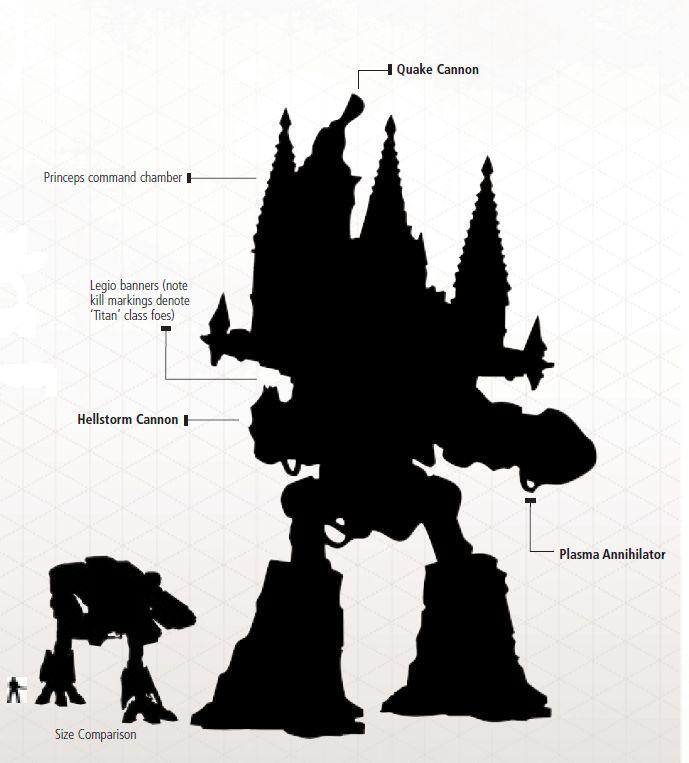 Imperator-class Titan