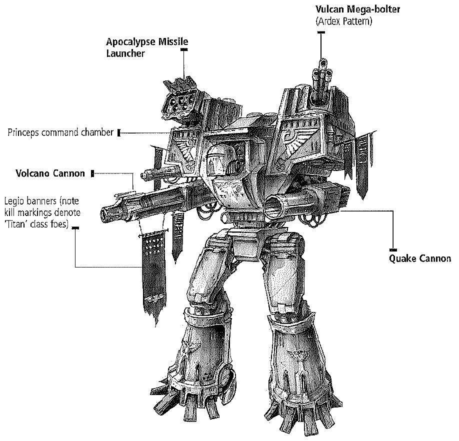Titan Weapons