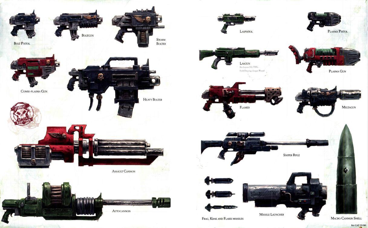 Weapons of the Imperium