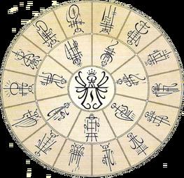 High Elf Mandala.png