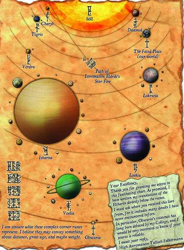 Warhammer Solar System.jpg