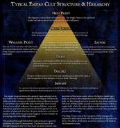 Cult Hierarchy