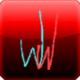 Warren Woodhouse Wiki