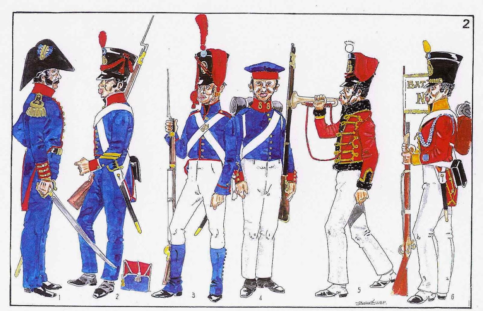 8-й батальон пехоты Андской армии
