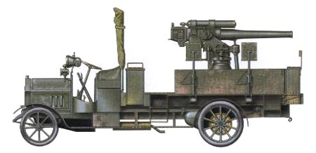Autocannoni da 76/30 da FIAT 18BLR