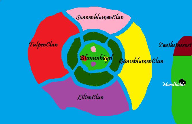 BlumenClans