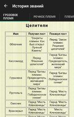 Справочник КВ История званий